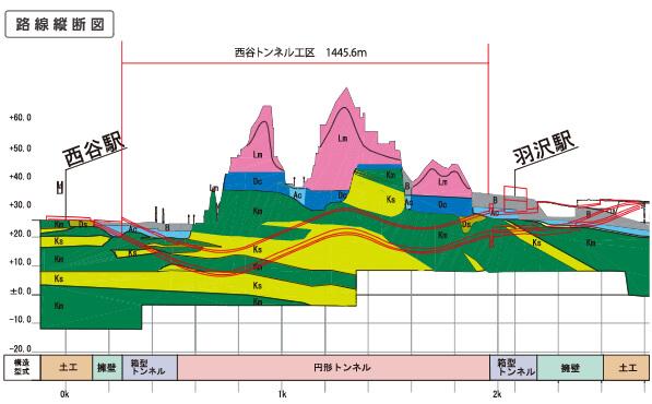 http://www.chokutsusen.jp/construction/nishiya_tunnel/images/nishiton_image02.jpg
