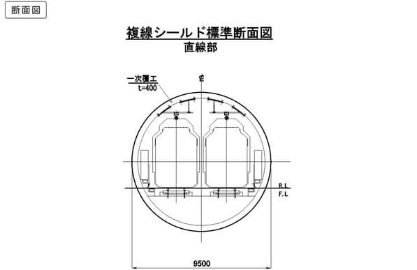 http://www.chokutsusen.jp/construction/shinyokohama_tunnel/images/shinyokohama-t_image_02-02.jpg