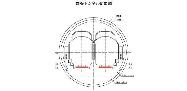 http://www.chokutsusen.jp/construction/track/images/track_plan05.jpg