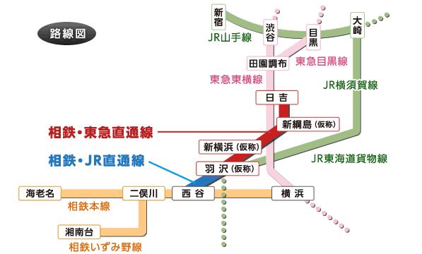 直通線路線図